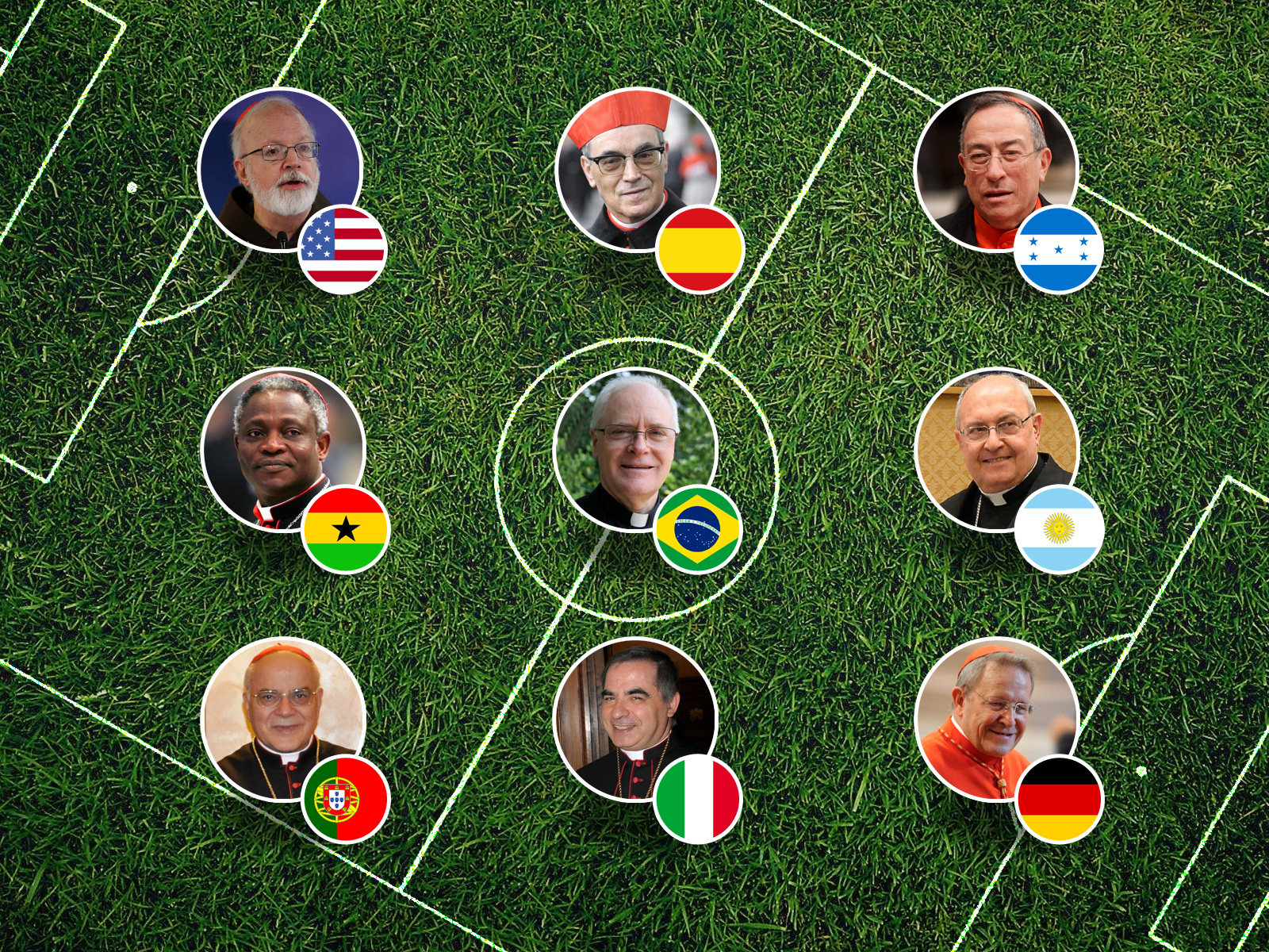 calcio cardinali